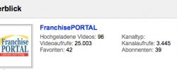 25.000er Grenze bei YouTube-Aufrufe geknackt!