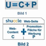Neue Wort-Kreation: Web-Franchising
