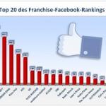 Franchise-Systeme auf Facebook: Neue Statistiken